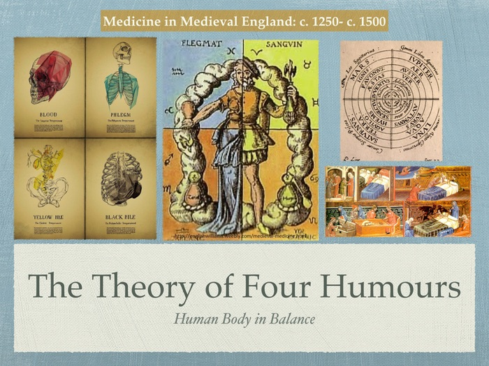 Edexcel GCSE History of  Medicine. Middle Ages. The Theory of Four Humours.