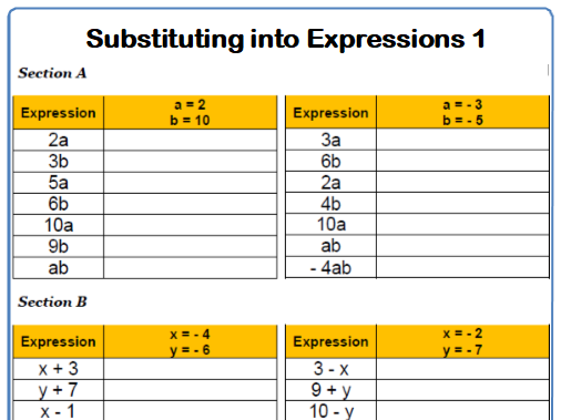 Substituting into Expressions Maths Worksheet 1