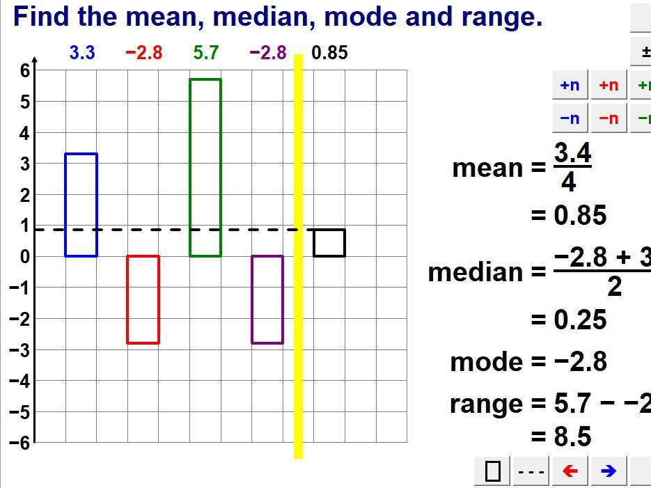 Mean, Median, Mode & Range Of Data Bars
