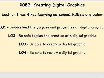 R082 - Full Unit - LO1/2/3/4 - Creative I-Media