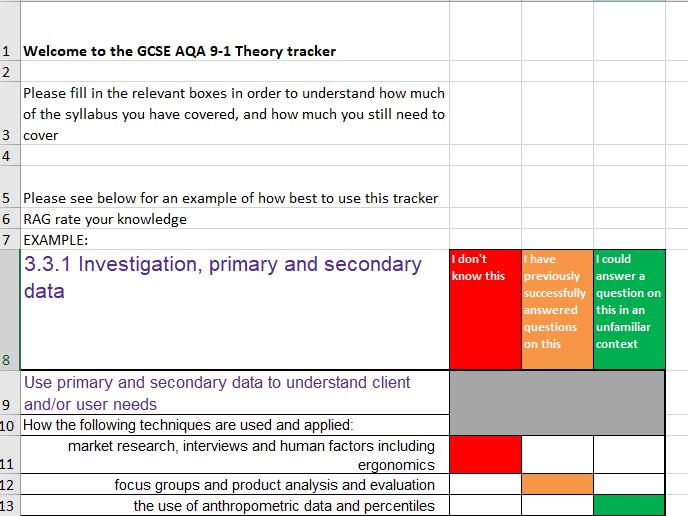 AQA GCSE DT 9-1 Theory Tracker