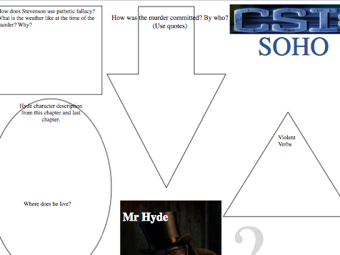 Jekyll and Hyde - Carew Murder - Evidence/Quotation Worksheet