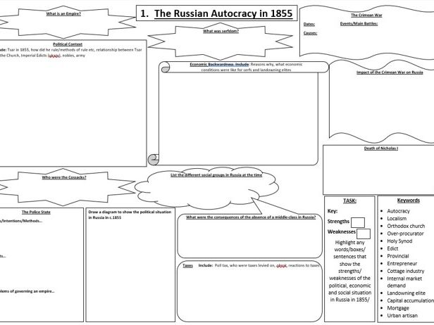 AQA Tsarist and Communist Russia A-Level Part 1 Revision Maps