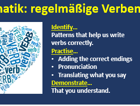 German Grammar - Regular Verbs in the Present tense
