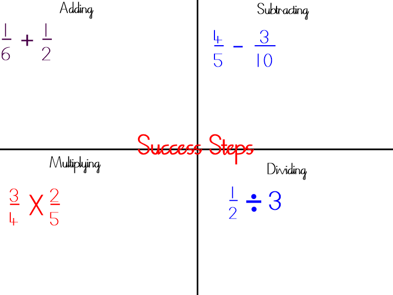 Year 5 and 6 Fractions - calculating with all 4 operations - 3 levels of differentiation