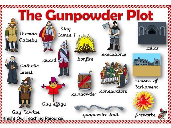 The Gunpowder Plot Word Mat (joined script)