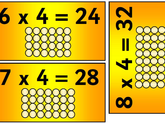 Times tables array cards