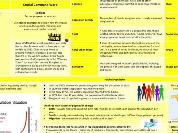 People & Cities Topic Knowledge Organiser