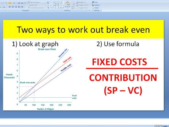 Break even revision lesson - GCSE Business