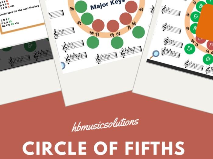 Circle Of Fifths Major Keys Interactive Timed Quiz