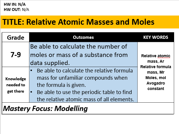 C4.1 Relative Masses and Moles