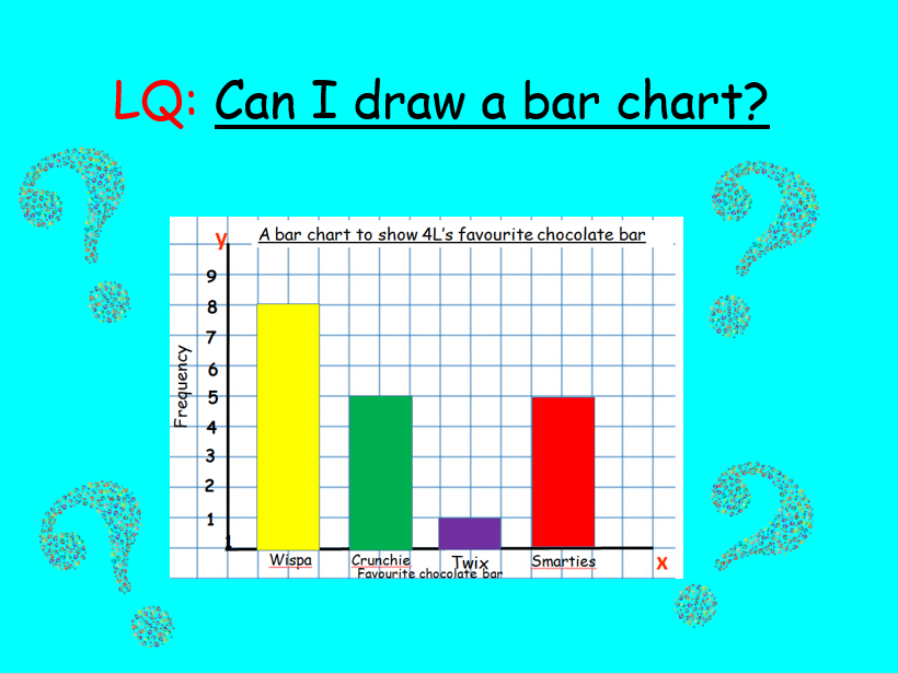 Drawing a bar chart! Fantastic, detailed resource for children to accurately draw a bar chart!