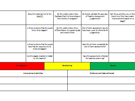 Internal subject moderation template