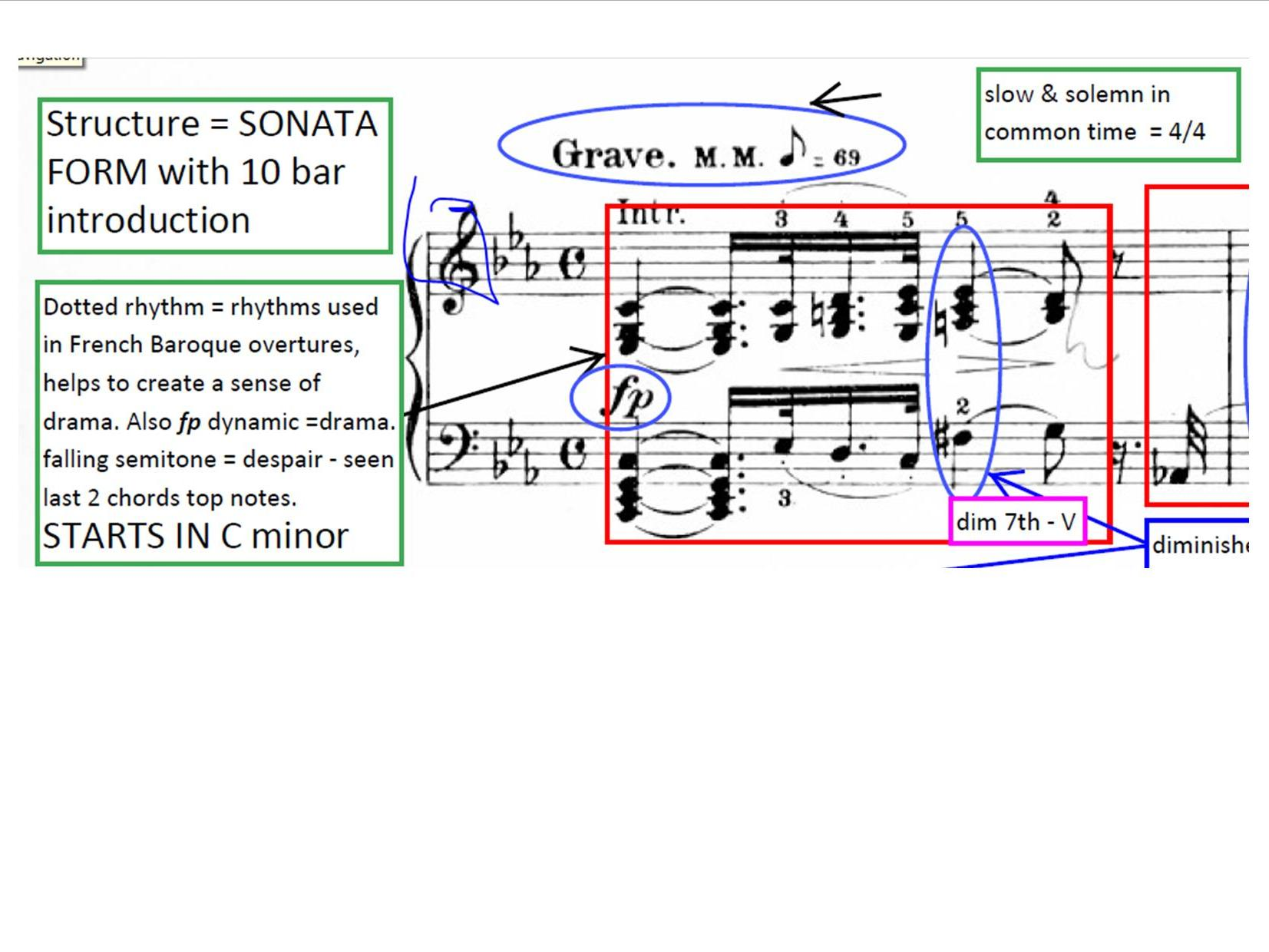 Beethoven Pathetique Sonata - GCSE Music analysis videos