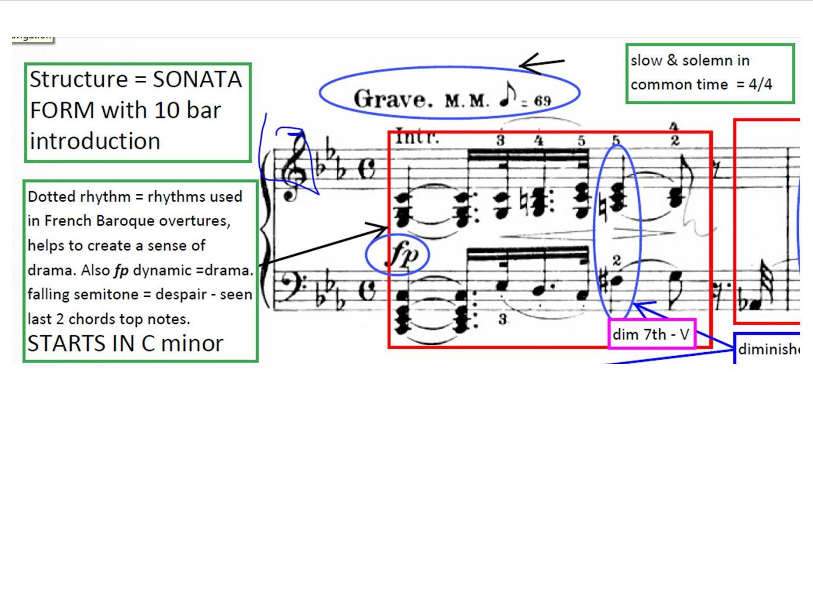 Beethoven Pathetique Sonata - GCSE Music analysis videos
