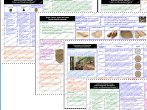 Timbers Knowledge Organisers Bundle