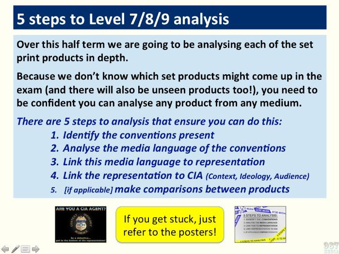 9-1 GCSE Media Studies Print Analysis lessons 5+ (analysing print products LESSON TEMPLATE)