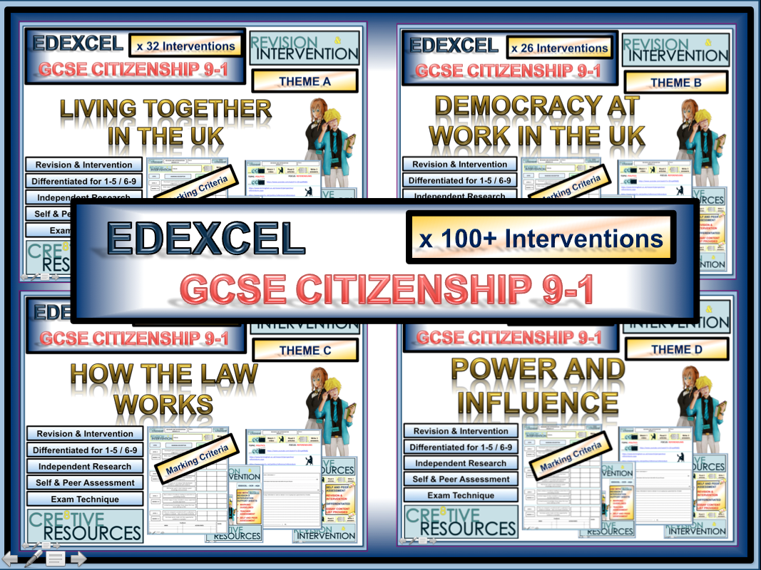 GCSE Citizenship Revision 9-1 EDEXCEL Over 120+ Resources