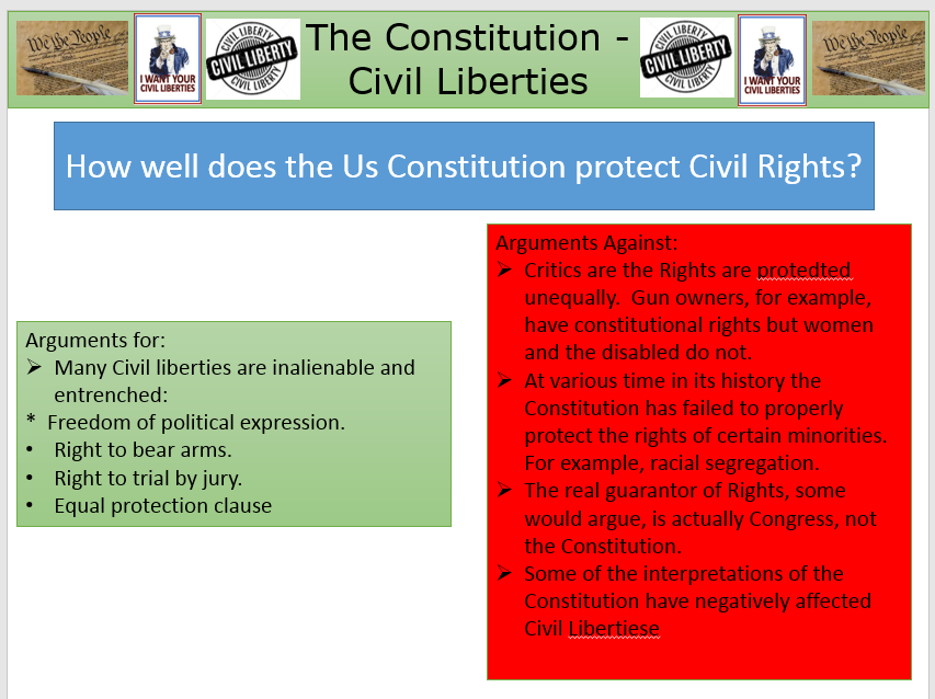Civil Liberties and the US Constitution.  A level Government and Politics