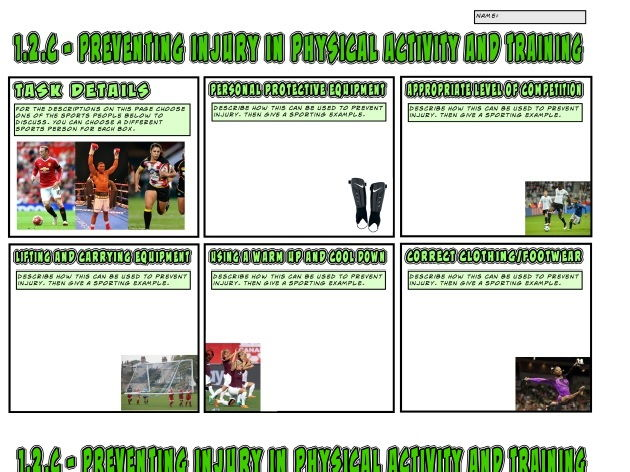 OCR GCSE PE 9-1 (2016) 1.2.c - Preventing Injury in Physical Activity A3 Revision Mat/Mindmap