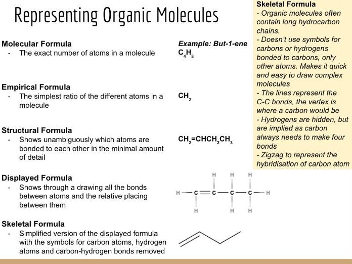 Organic Chemistry #1: Organic Formulas and Nomenclature (Slides and Student Led Tasks)