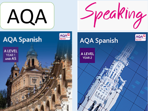 Speaking questions for AS and A LEVEL (AQA)