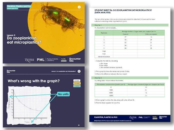 GCSE Science - Data handling