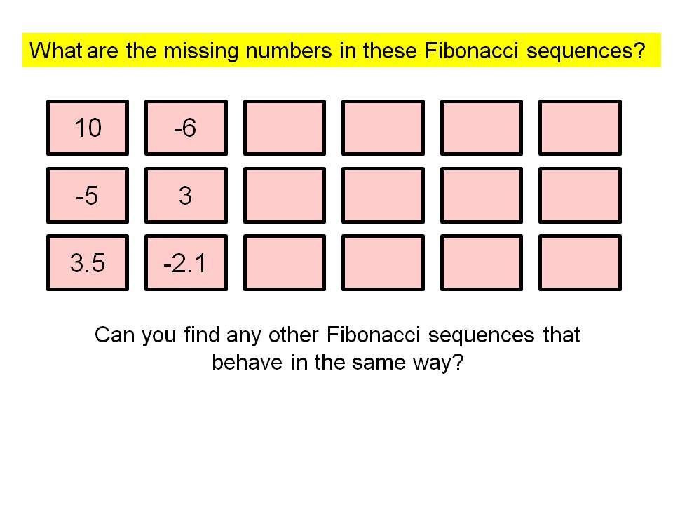 Fibonacci sequences with simultaneous linear  equations