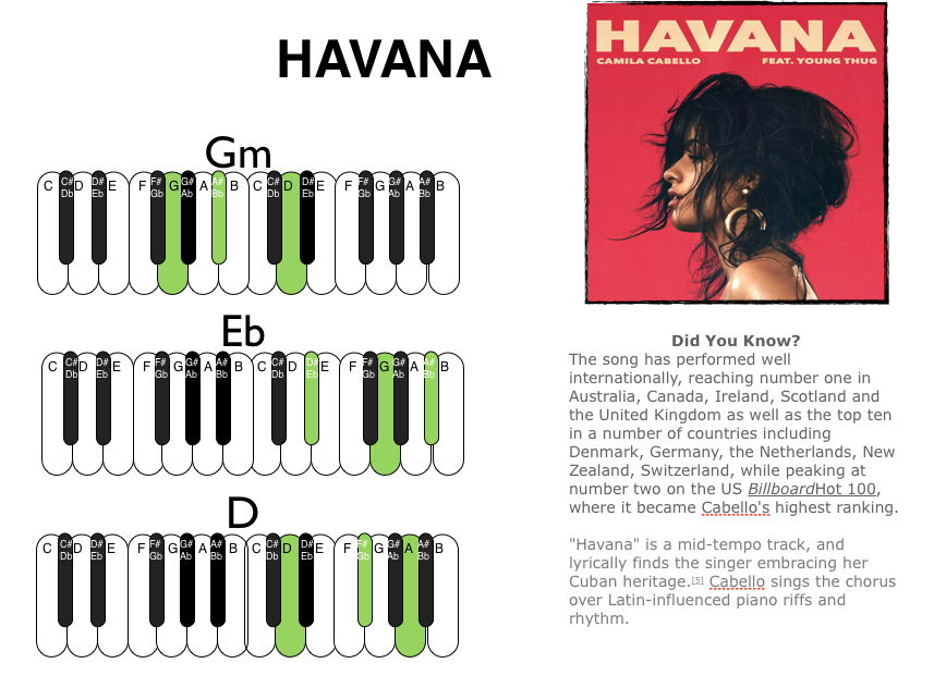 KS3 MUSIC LATIN CUBA CAMILA CABELLO HAVANA PIANO CHORDS EASY, MEDIUM,HARD  PDF