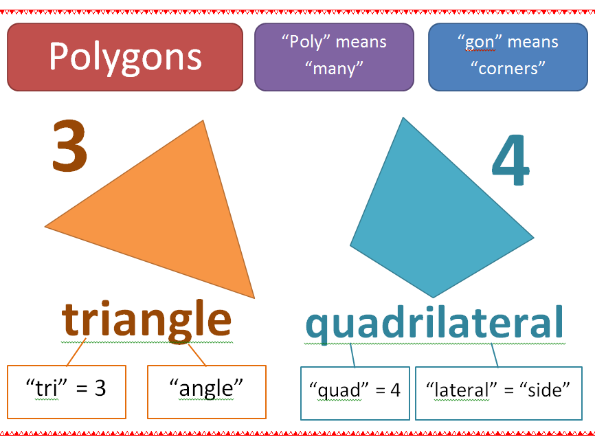 Polygons Classroom Display