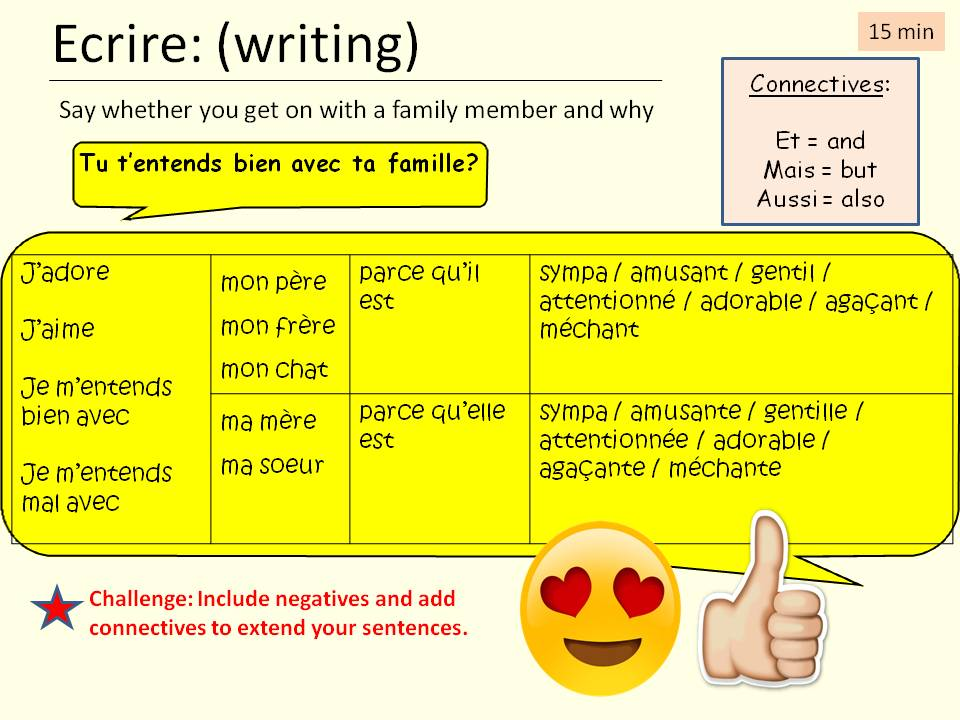 Je m'entends bien avec - I get on with y7 French