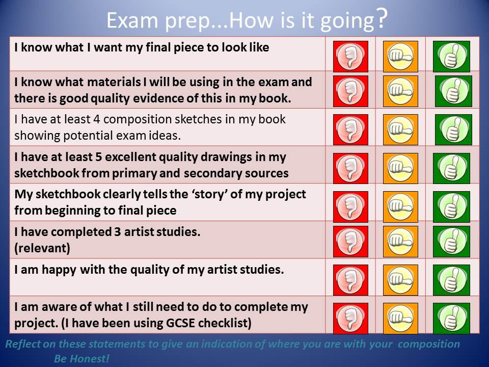 Beginning & End Art GCSE Exam Planning