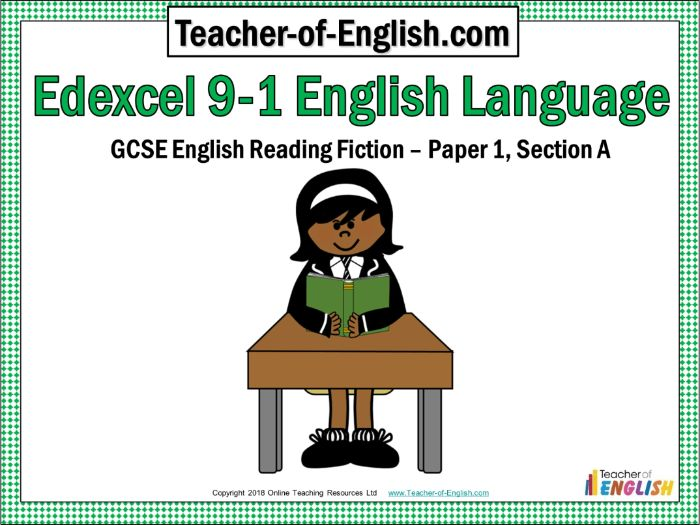 Edexcel GCSE English Paper 1 Section A (PowerPoint and worksheets)