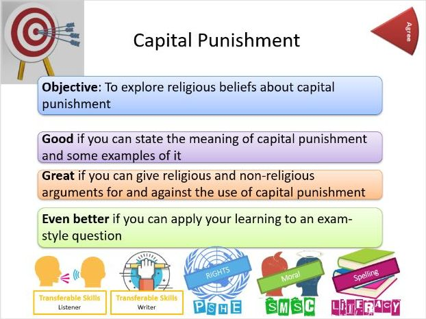 AQA: Religion, Crime and Punishment: Capital Punishment - Whole Lesson