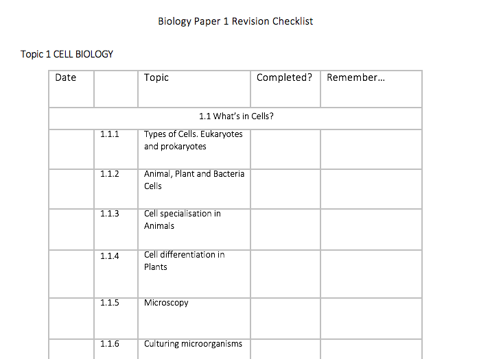 AQA Biology Paper 1 Topic Lists + Required Practicals