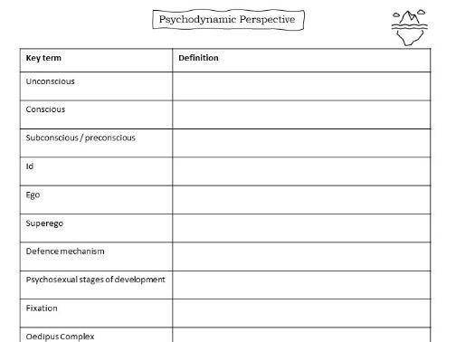 OCR Psychology Psychodynamic KO