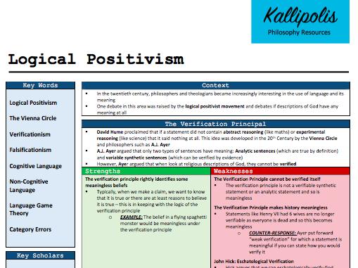 Logical Positivism - Knowledge Organiser