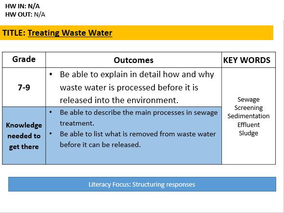 C14.3 Treating Waste Water
