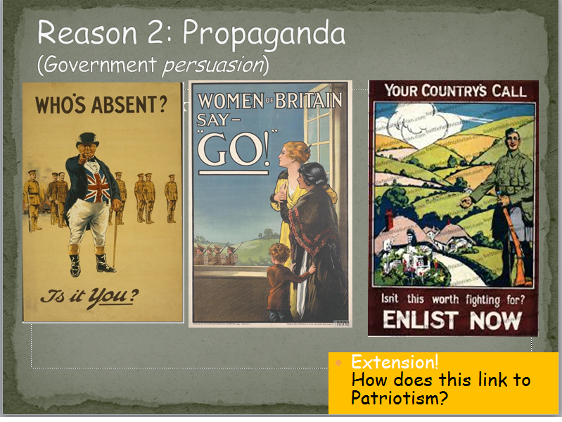 WW1 and WW2 KS3 high quality lesson bundle
