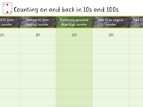 Counting On And Back in 10s, 100s, 1000s