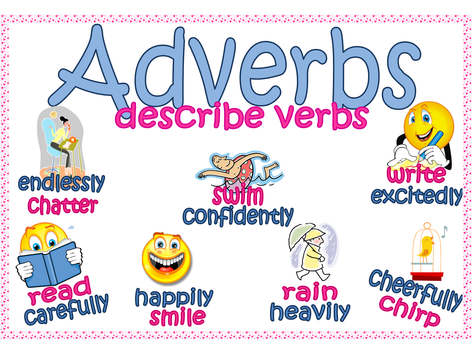 2 Adverbs Activities