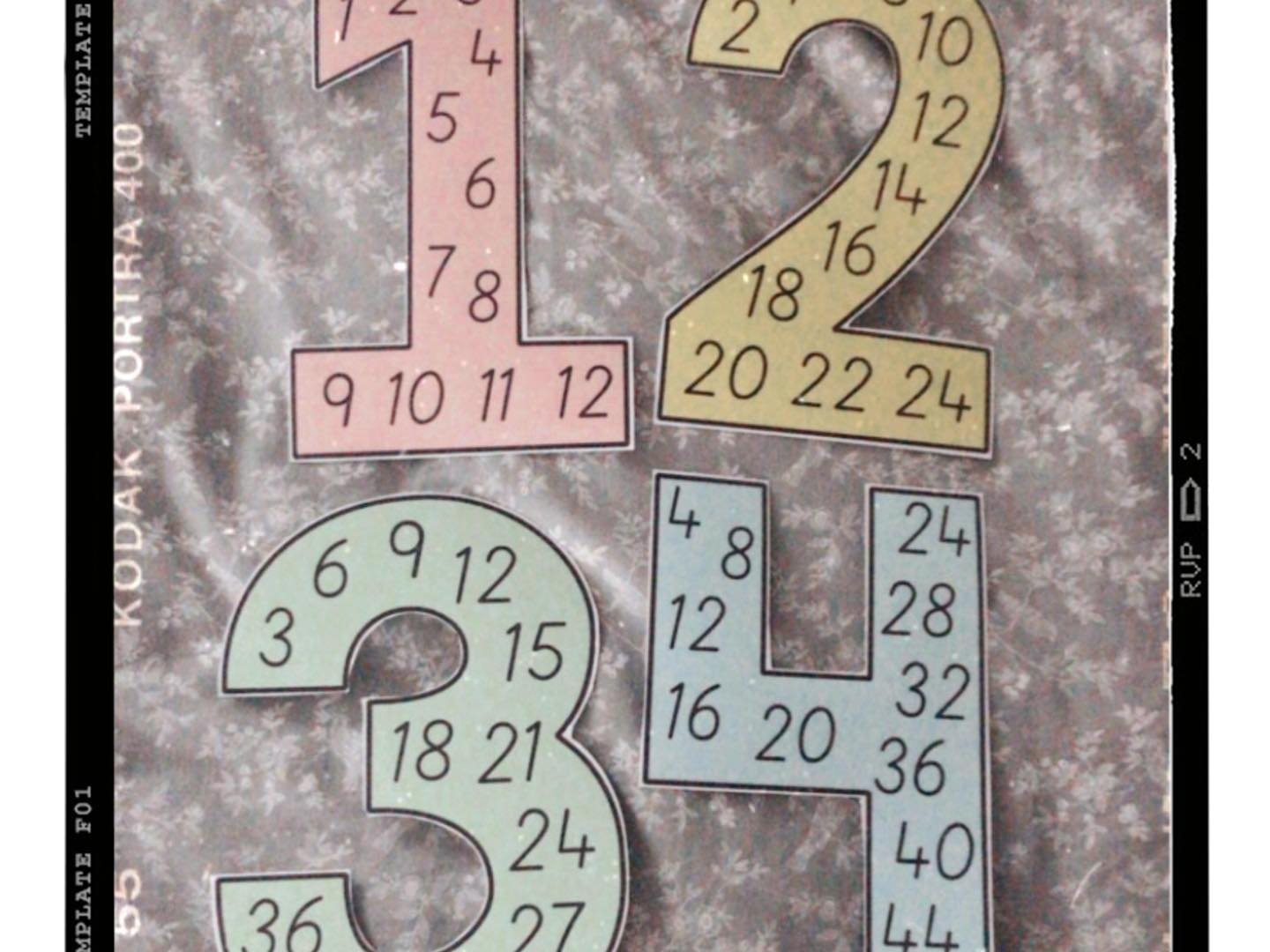 Pastel Multiplication Posters