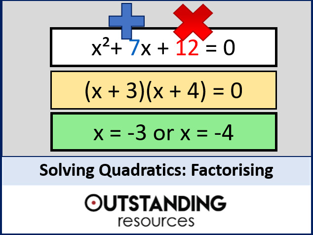 Algebra: Solving Quadratic Equations 1 - by Factorising (inc. questions)