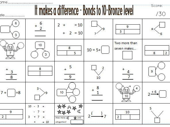 It Makes a Difference Number bonds to 10, 12 and 15