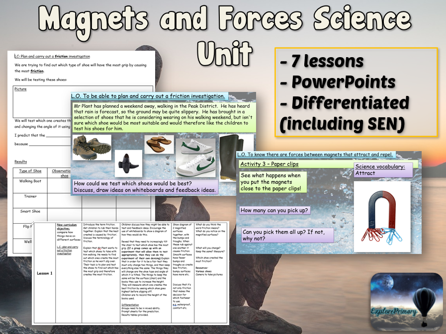 MAGNETS and FORCES Science Unit - 7 Outstanding Lessons
