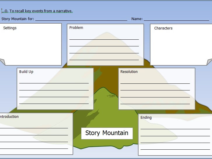 Canny image intended for story mountain printable