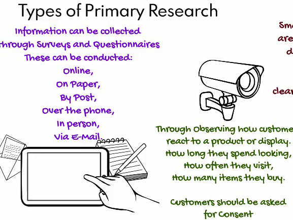 Market Research - animated video - revision or pre-learning