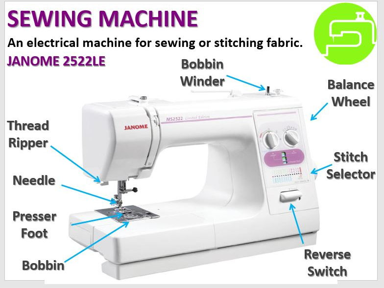 janome sewing machine diagram by merk90 teaching resources tes rh tes com Worksheets Simple Sewing Sewing Worksheets for Students