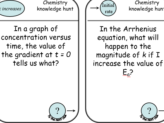 KS5 Module 5, rates of reaction revision activity