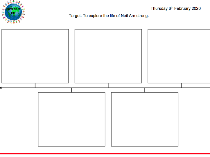 Neil Armstrong Differentiated Timeline Worksheets
